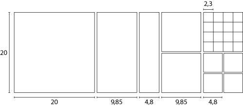 modularity 1